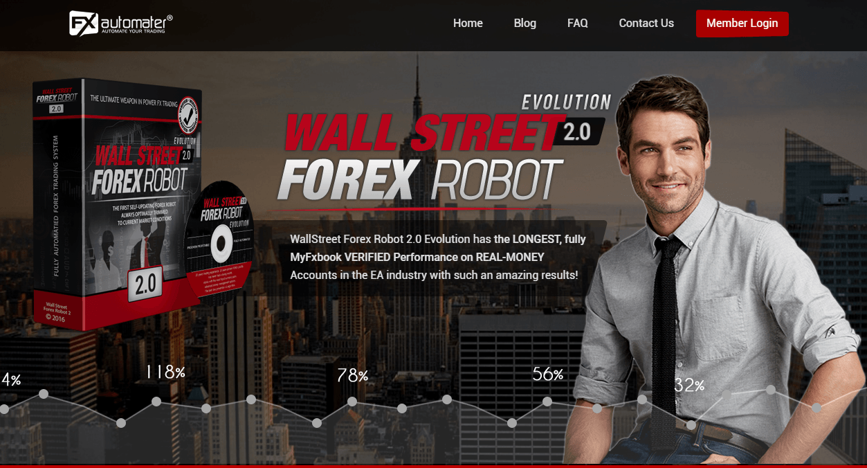 Forex tester 2 discount code